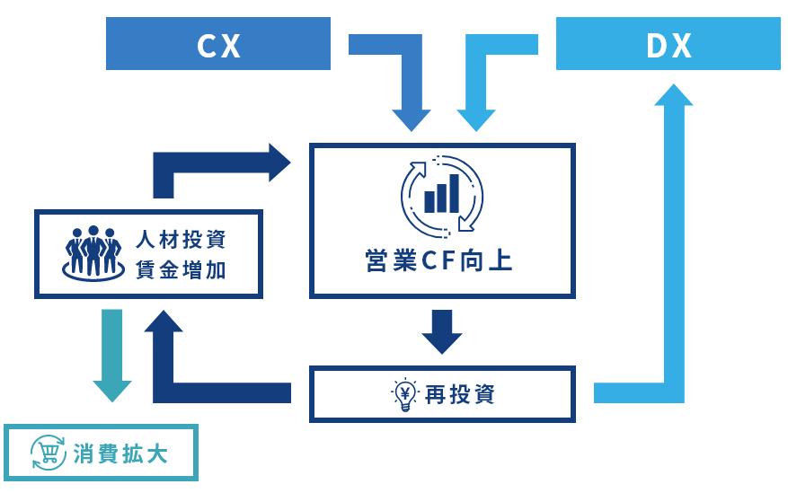 JPiXの支援アプローチの図